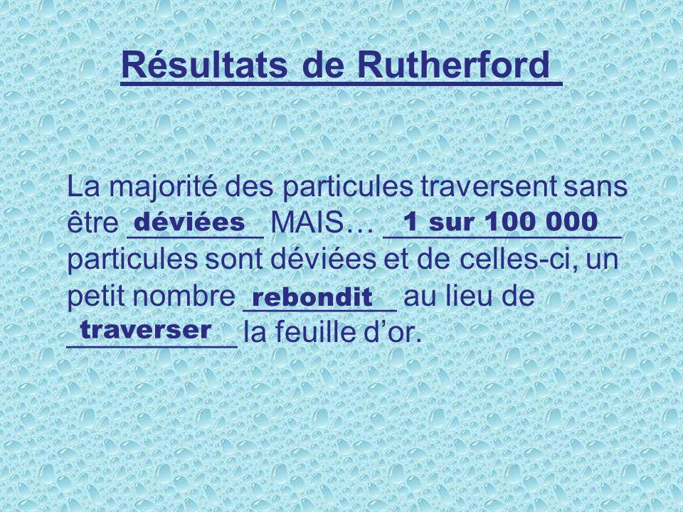 Résultats de Rutherford