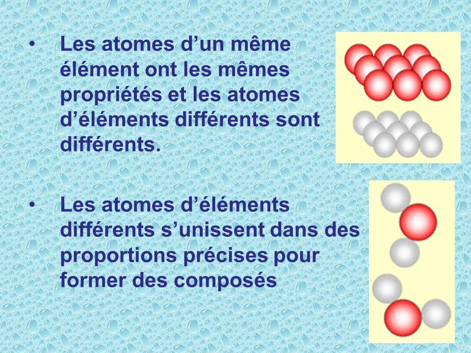 Les atomes d'un même élément ont les mêmes propriétés et les atomes d'éléments différents sont différents.