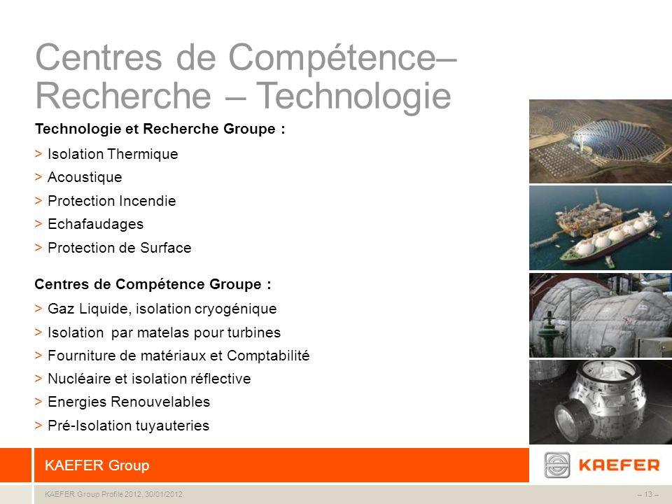 Centres de Compétence– Recherche – Technologie