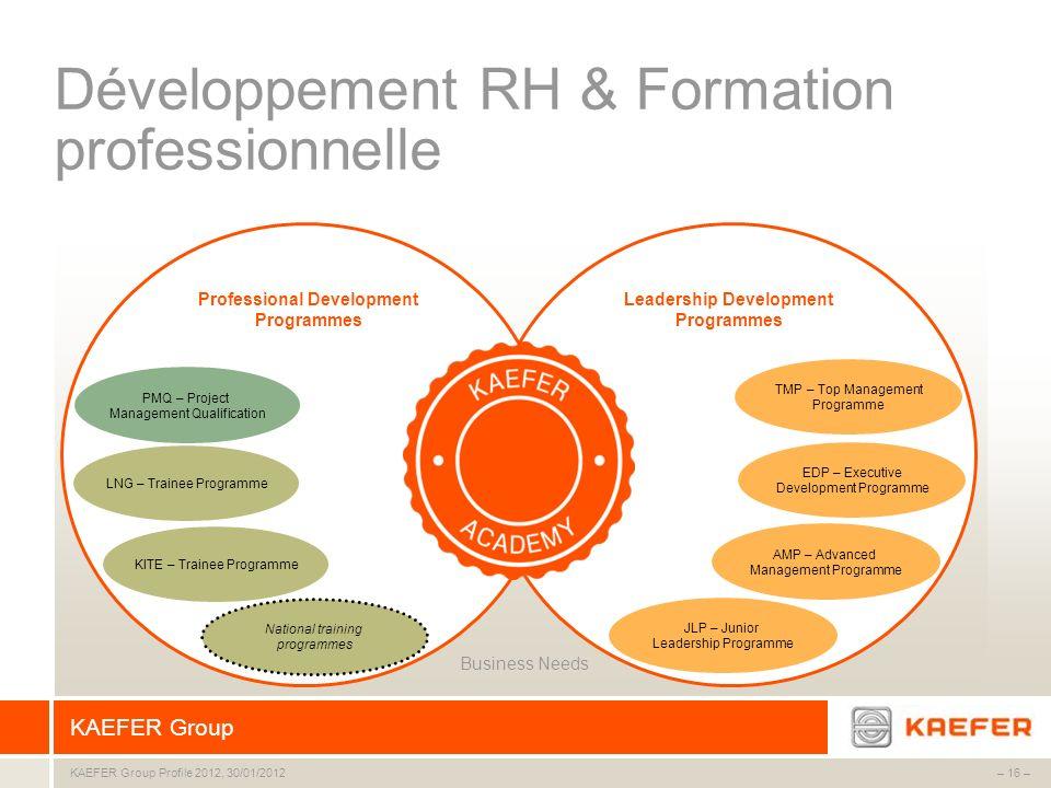 Développement RH & Formation professionnelle
