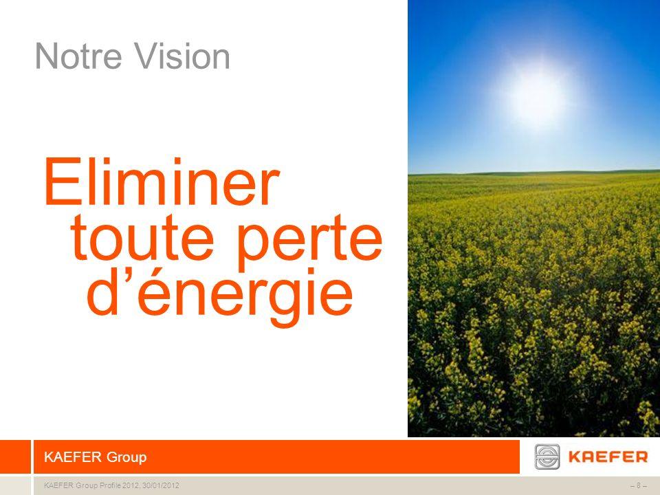 Notre Vision Eliminer d'énergie toute perte