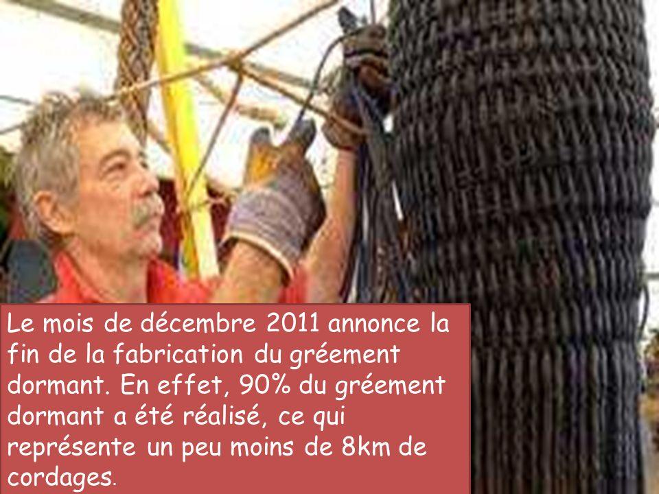 Le mois de décembre 2011 annonce la fin de la fabrication du gréement dormant.