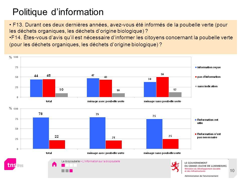 Politique d'information