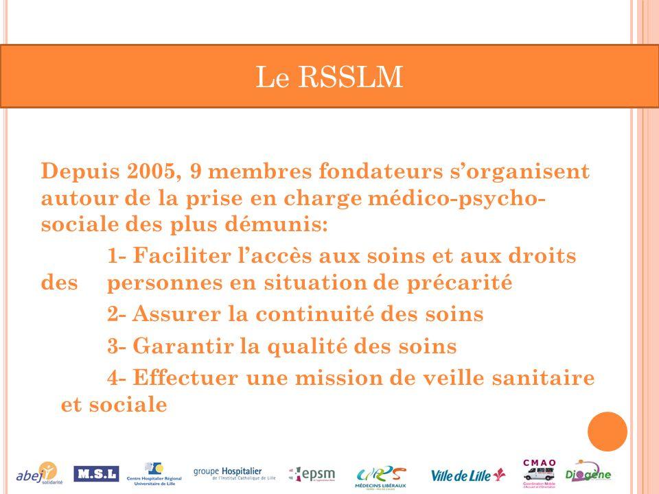 Le RSSLM Depuis 2005, 9 membres fondateurs s'organisent autour de la prise en charge médico-psycho- sociale des plus démunis: