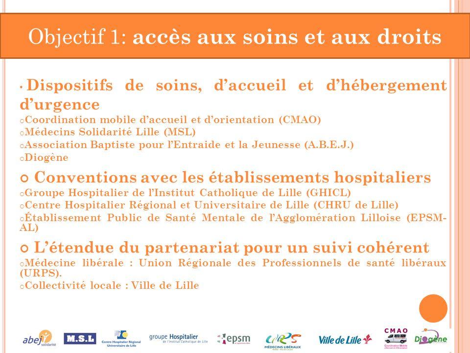Objectif 1: accès aux soins et aux droits