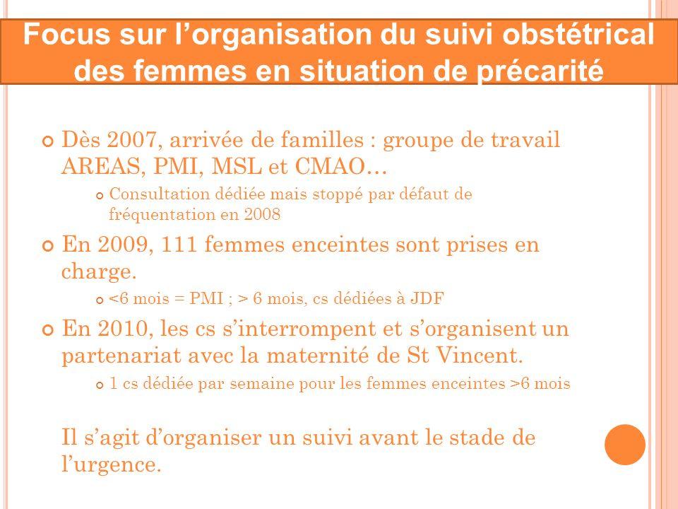 Focus sur l'organisation du suivi obstétrical des femmes en situation de précarité