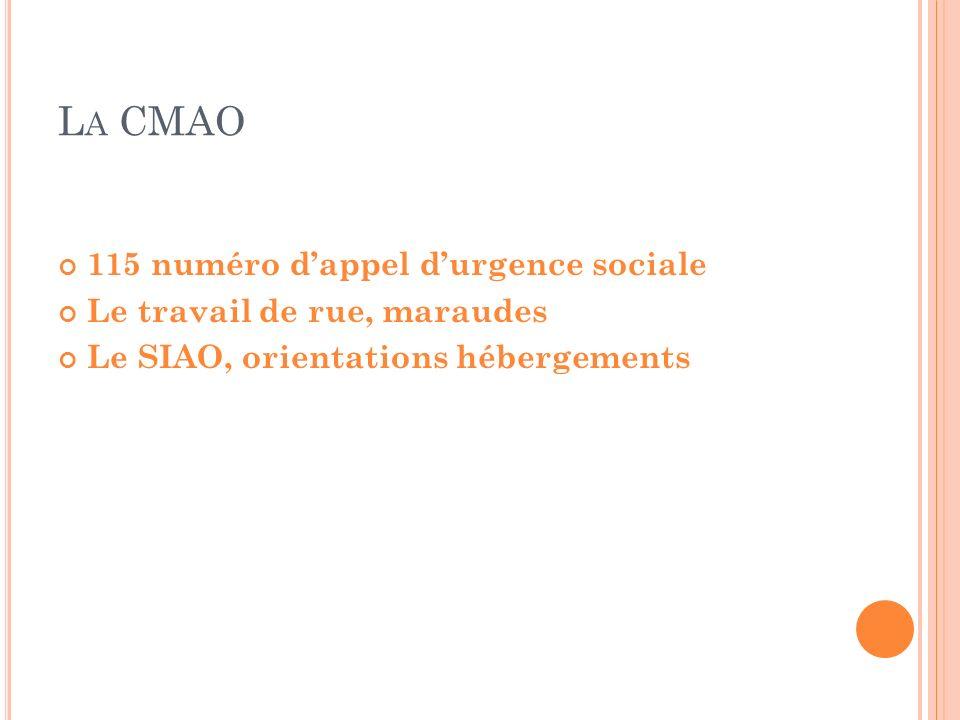 La CMAO 115 numéro d'appel d'urgence sociale