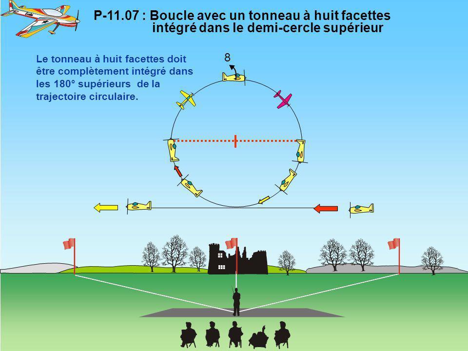 P-11. 07 : Boucle avec un tonneau à huit facettes
