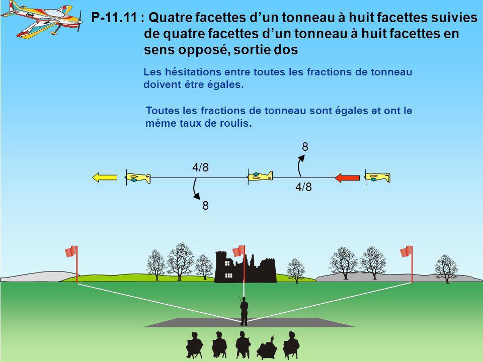 P-11. 11 : Quatre facettes d'un tonneau à huit facettes suivies