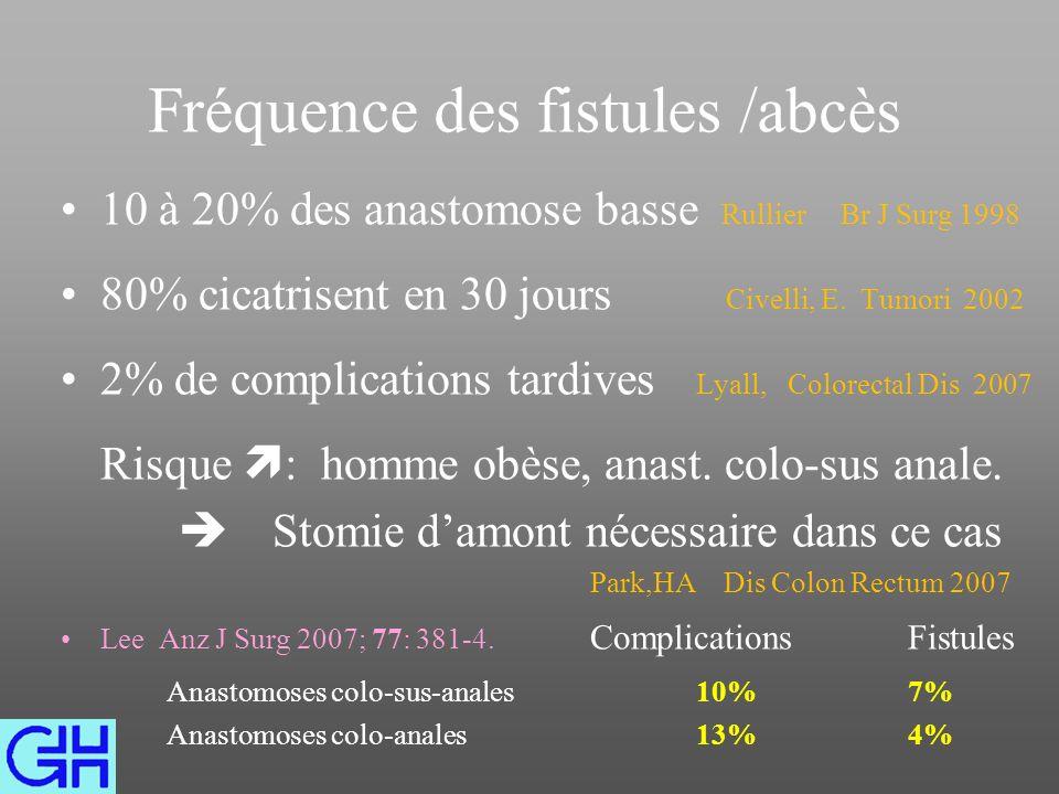 Fréquence des fistules /abcès