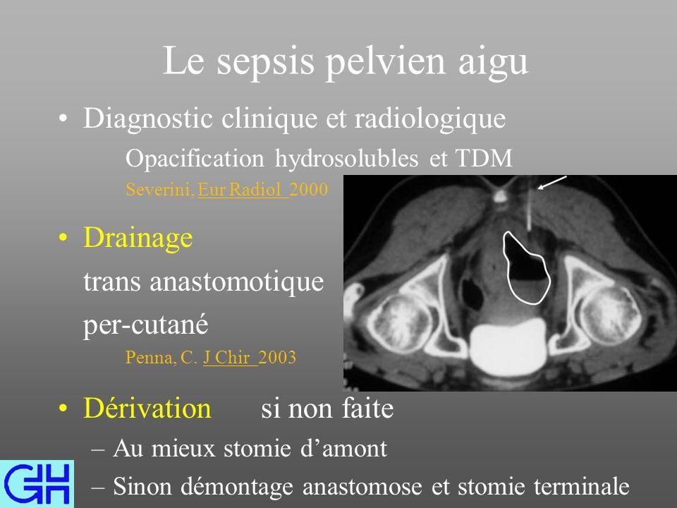 Le sepsis pelvien aigu Diagnostic clinique et radiologique Drainage