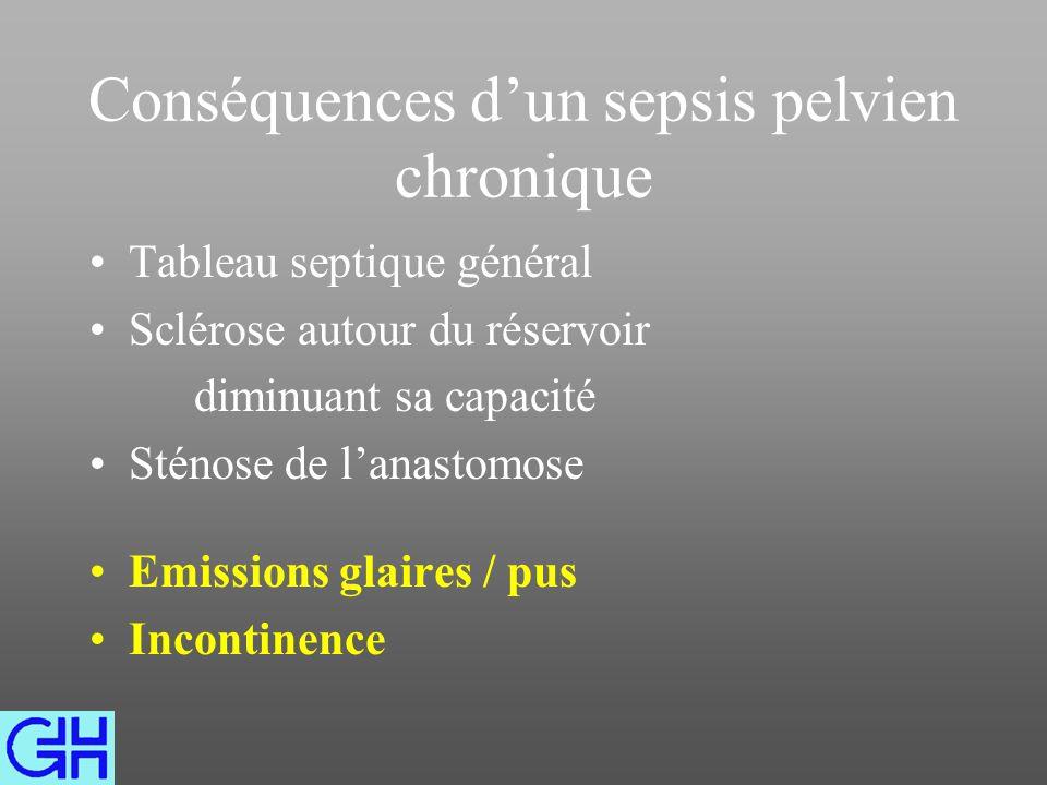 Conséquences d'un sepsis pelvien chronique