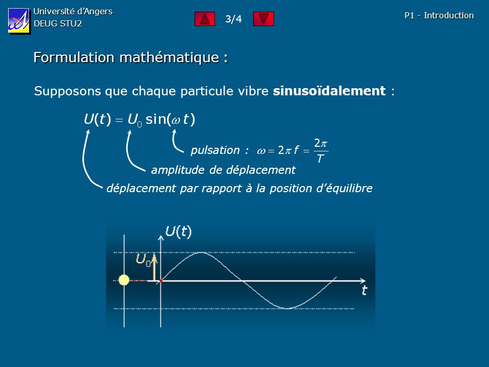 Formulation mathématique :