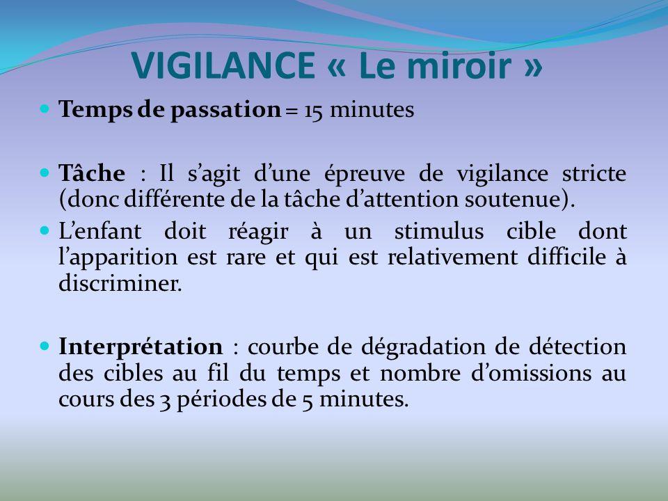 VIGILANCE « Le miroir » Temps de passation = 15 minutes