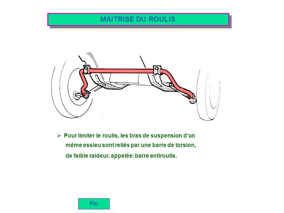 MAITRISE DU ROULIS Pour limiter le roulis, les bras de suspension d'un