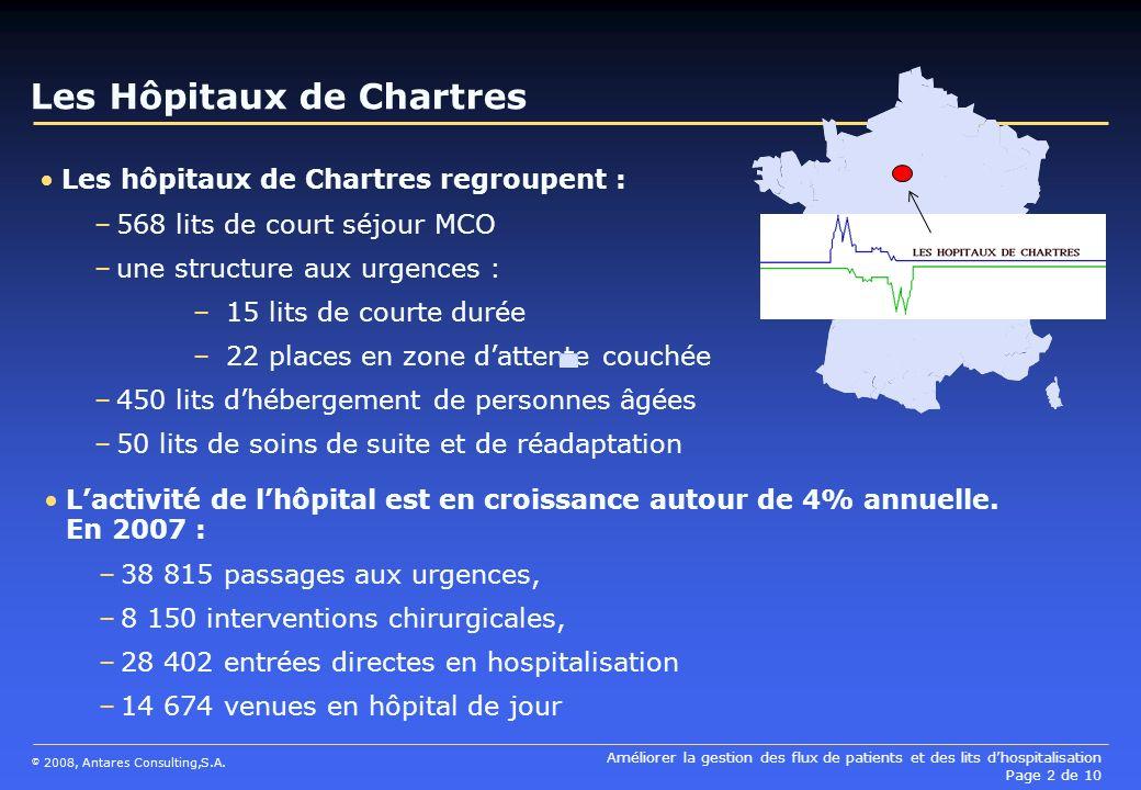Les Hôpitaux de Chartres