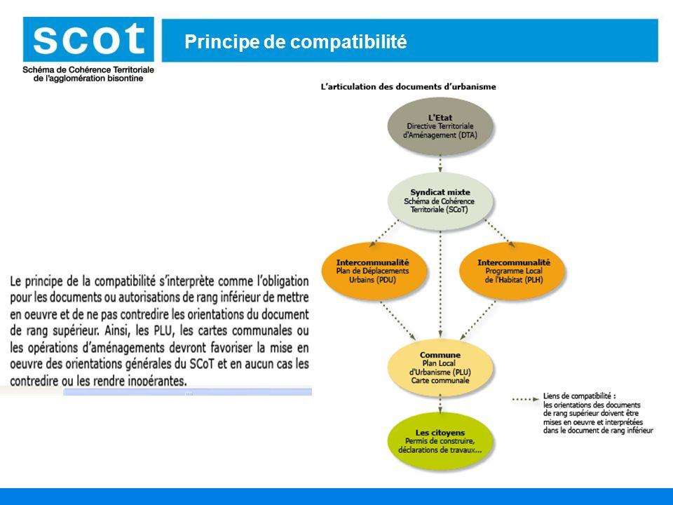 Principe de compatibilité