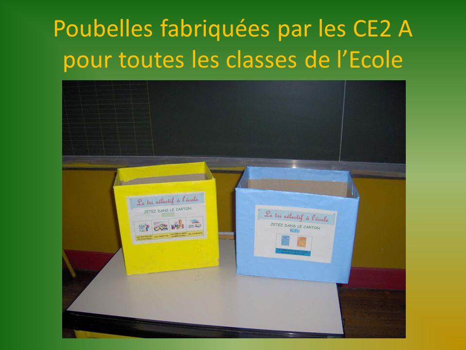 Poubelles fabriquées par les CE2 A pour toutes les classes de l'Ecole