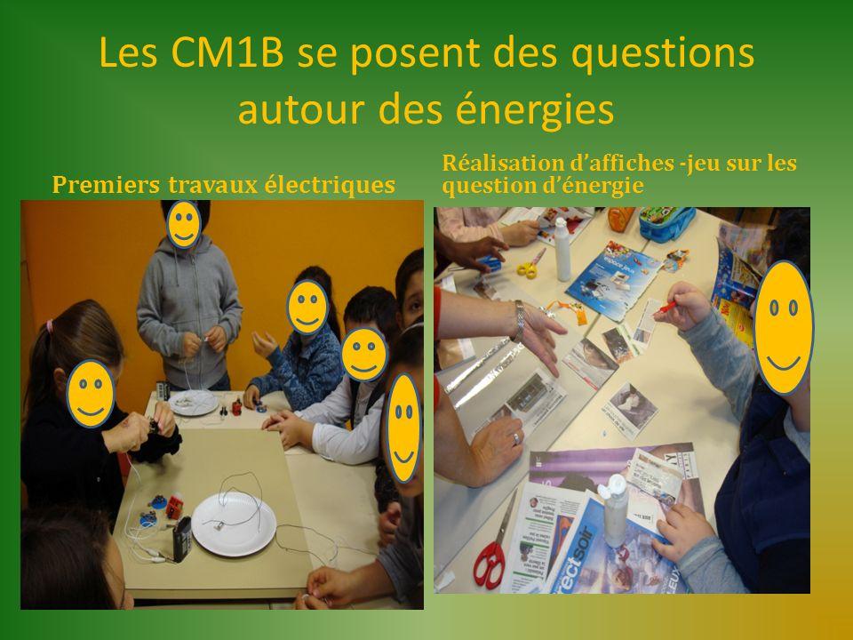 Les CM1B se posent des questions autour des énergies
