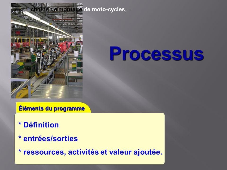 Processus * Définition * entrées/sorties