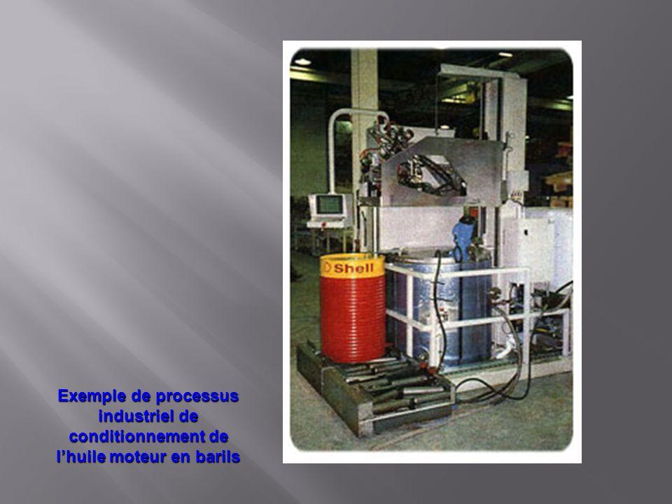 Exemple de processus industriel de conditionnement de l'huile moteur en barils