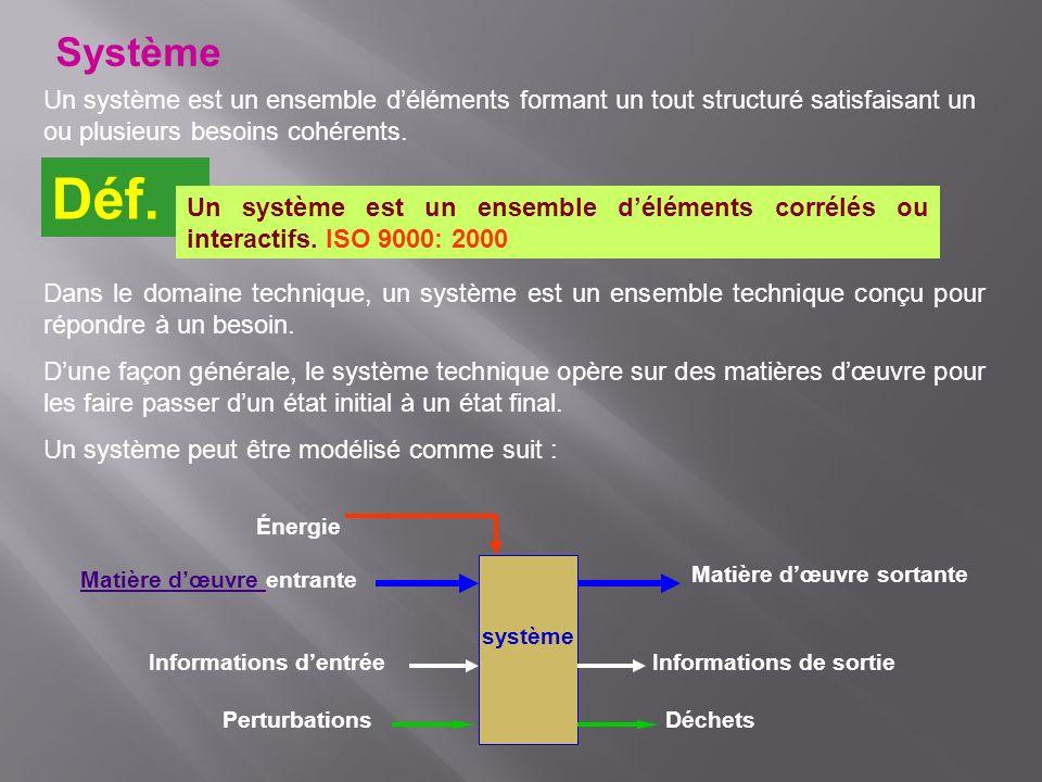 Système Un système est un ensemble d'éléments formant un tout structuré satisfaisant un ou plusieurs besoins cohérents.