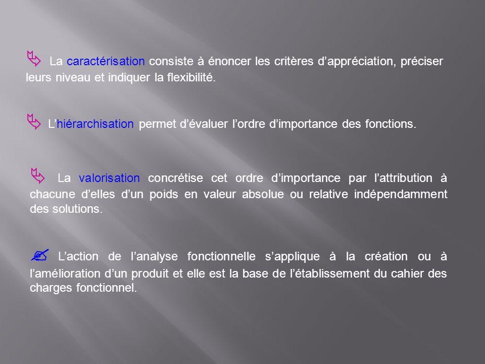  La caractérisation consiste à énoncer les critères d'appréciation, préciser leurs niveau et indiquer la flexibilité.