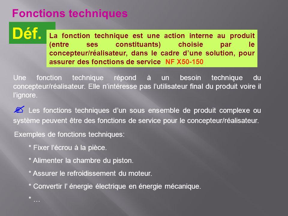 Fonctions techniques Déf.