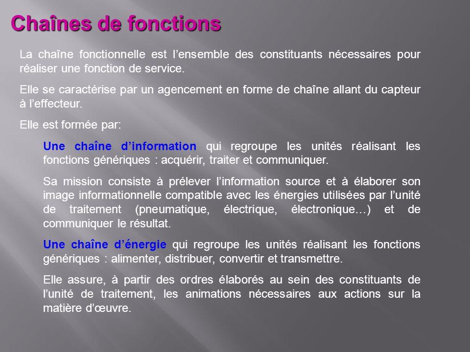 Chaînes de fonctions La chaîne fonctionnelle est l'ensemble des constituants nécessaires pour réaliser une fonction de service.