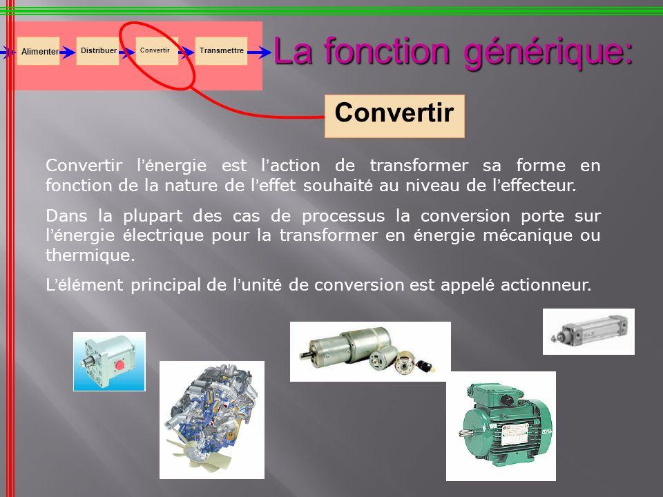 La fonction générique: