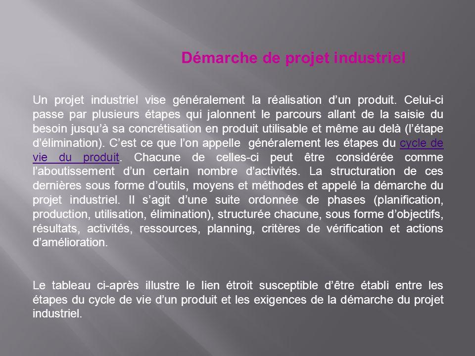 Démarche de projet industriel