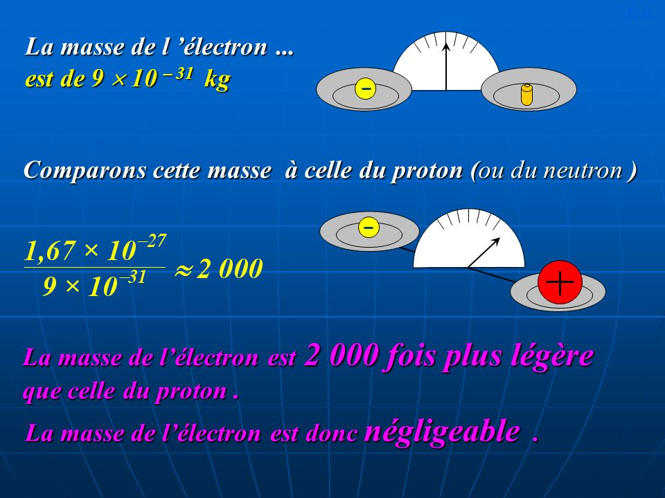 Comparons cette masse à celle du proton (ou du neutron )