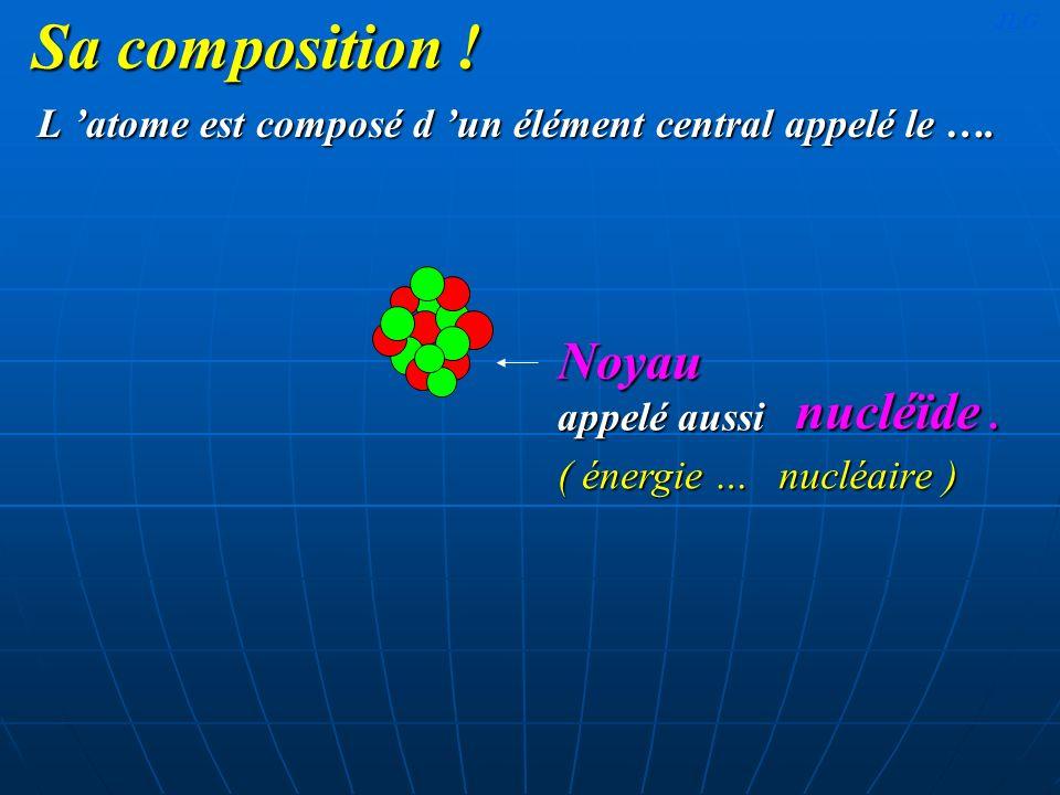 L 'atome est composé d 'un élément central appelé le ….