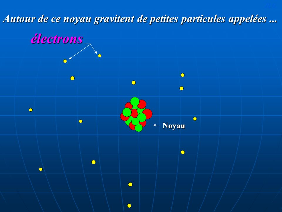 Autour de ce noyau gravitent de petites particules appelées ...