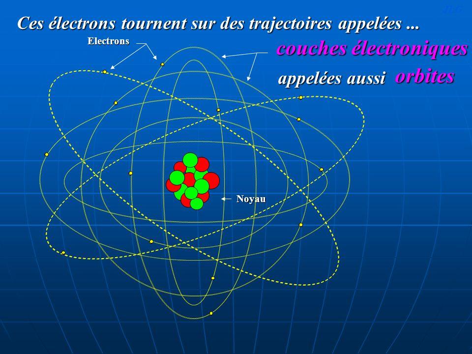 Ces électrons tournent sur des trajectoires appelées ...