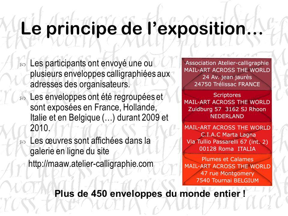 Le principe de l'exposition…