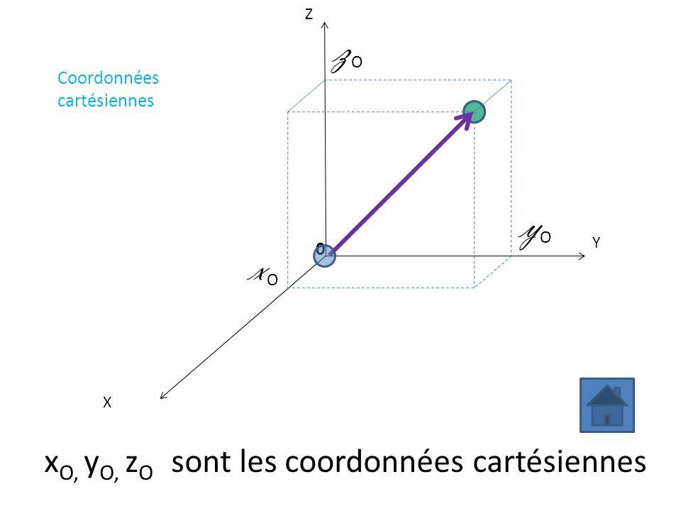 zO yO xO xO, yO, zO sont les coordonnées cartésiennes Coordonnées