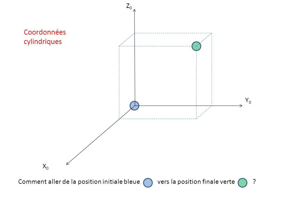 Coordonnées cylindriques Z0 Y0 X0
