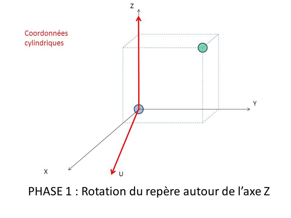 PHASE 1 : Rotation du repère autour de l'axe Z