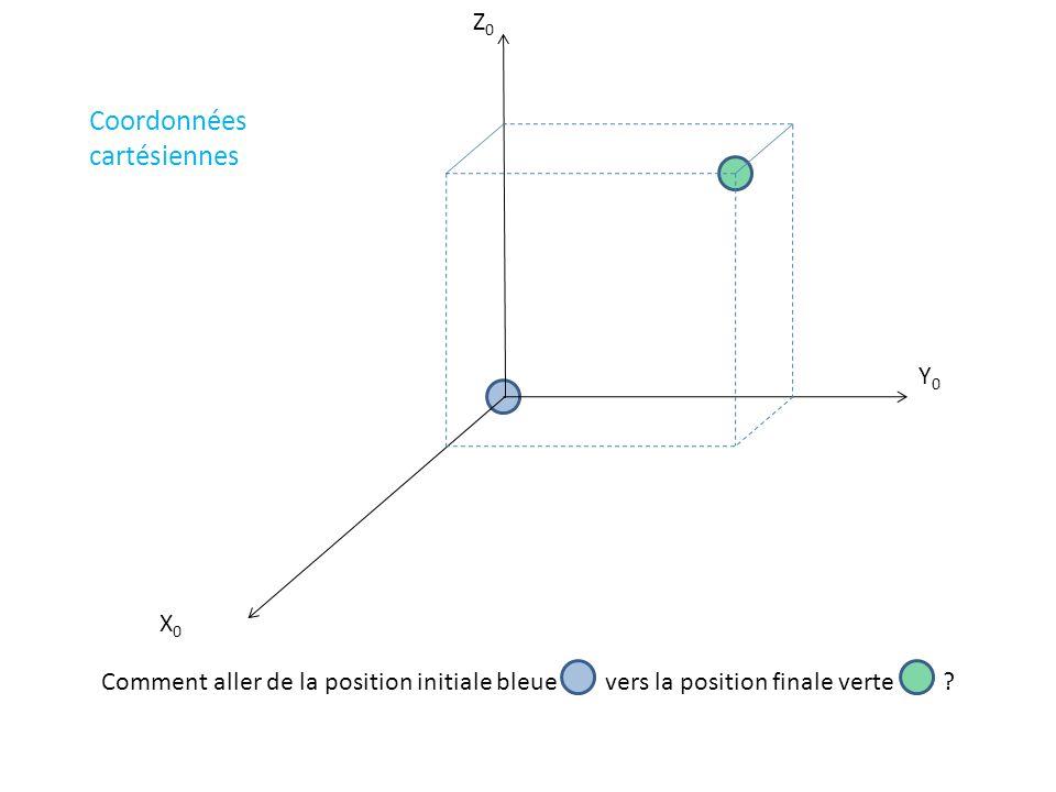Coordonnées cartésiennes Z0 Y0 X0