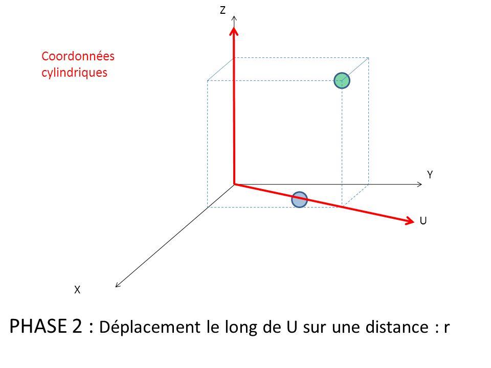 PHASE 2 : Déplacement le long de U sur une distance : r