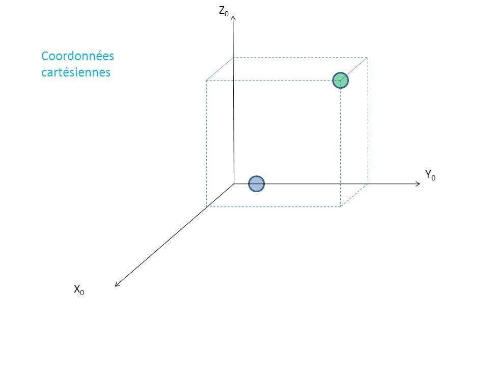 X0 Y0 Z0 Coordonnées cartésiennes