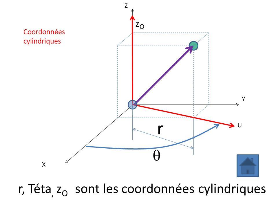 r q r, Téta, zO sont les coordonnées cylindriques zO Coordonnées