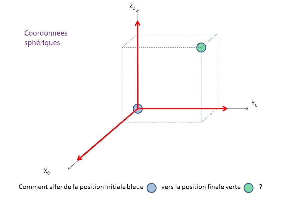 Coordonnées sphériques Z0 Y0 X0
