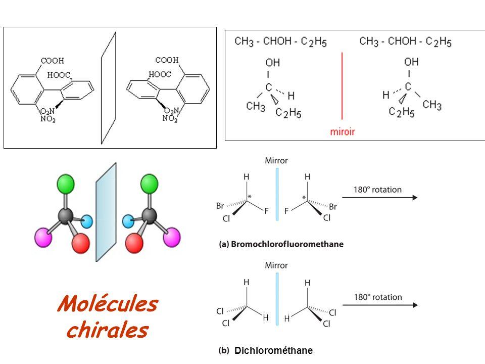 H Dichlorométhane Molécules chirales