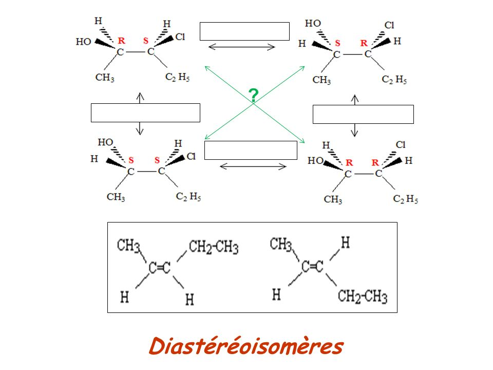 Diastéréoisomères