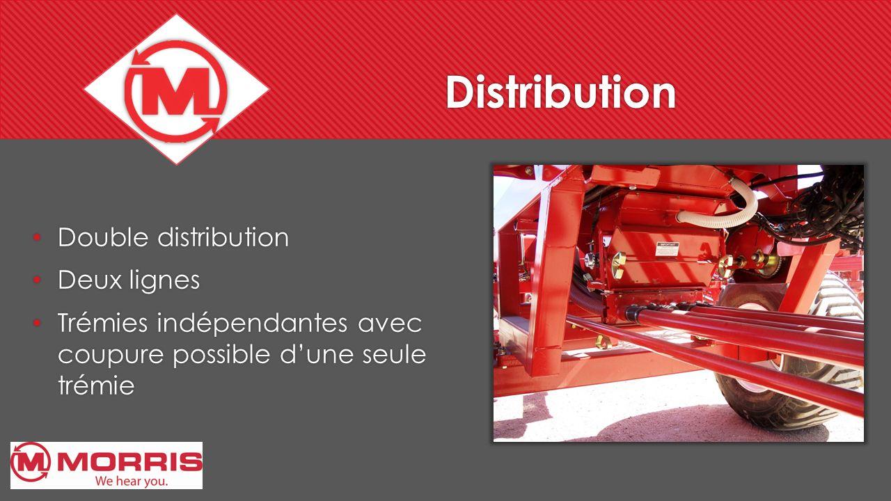 Distribution Double distribution Deux lignes