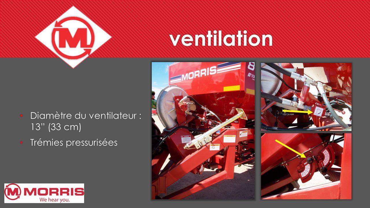 ventilation Diamètre du ventilateur : 13 (33 cm) Trémies pressurisées