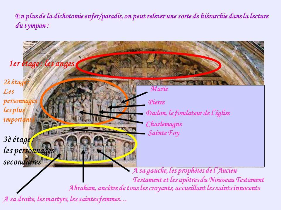 1er étage : les anges 3è étage : les personnages secondaires