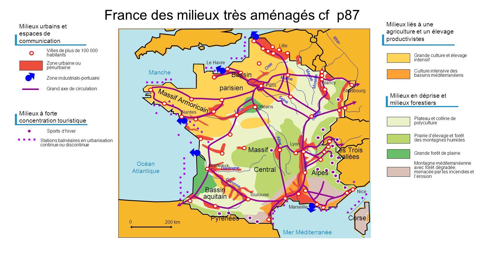 France des milieux très aménagés cf p87